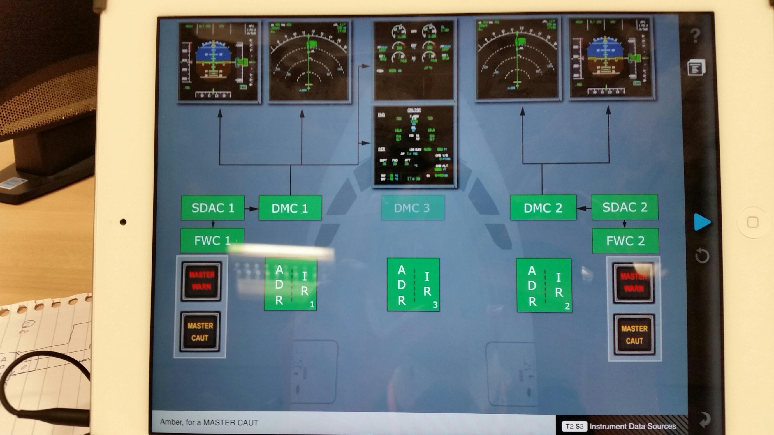 a320 the student pilot blog rh thestudentpilotblog com Airbus A320 Interior Airbus A320 Interior